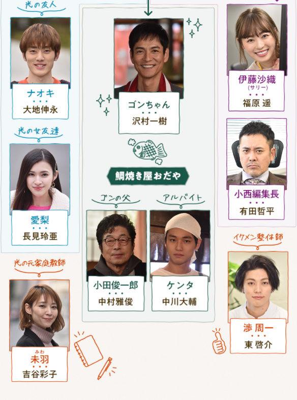 うち の 娘 は 彼氏 が できない キャスト ウチの娘は、彼氏が出来ない!!|日本テレビ